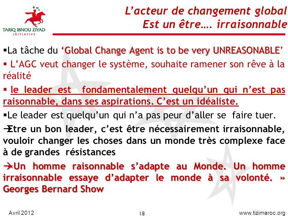 L'acteur de changement global Est un être…. irraisonnable