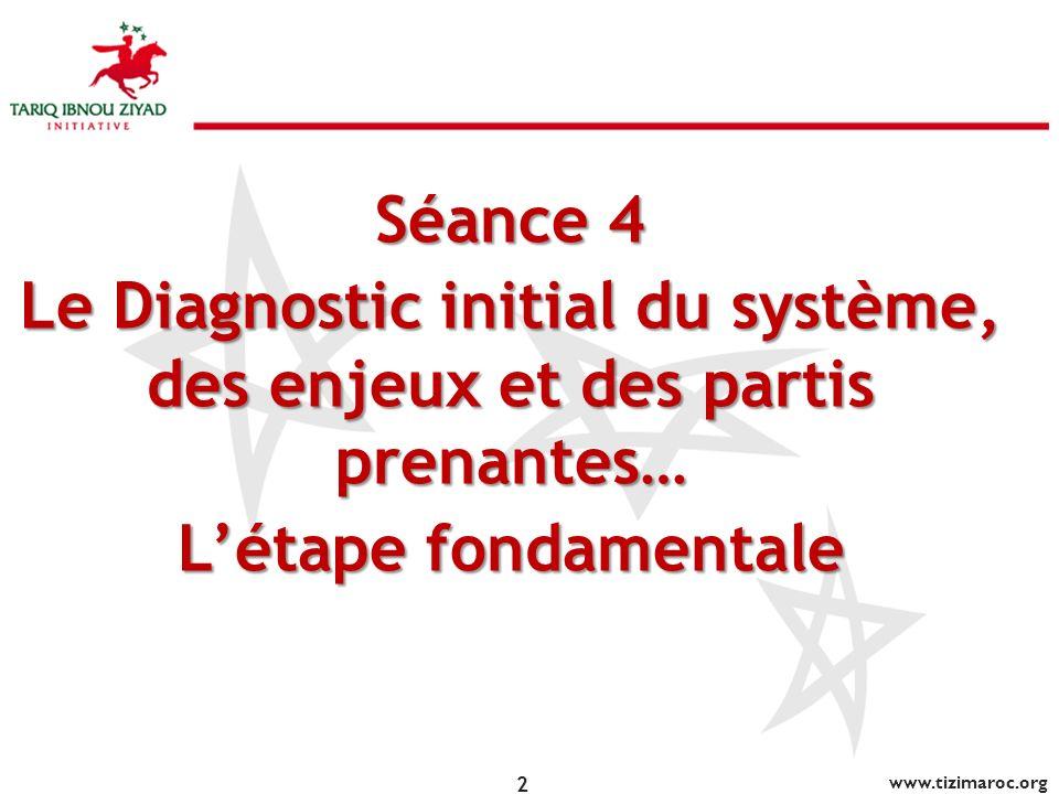 Le Diagnostic initial du système, des enjeux et des partis prenantes…