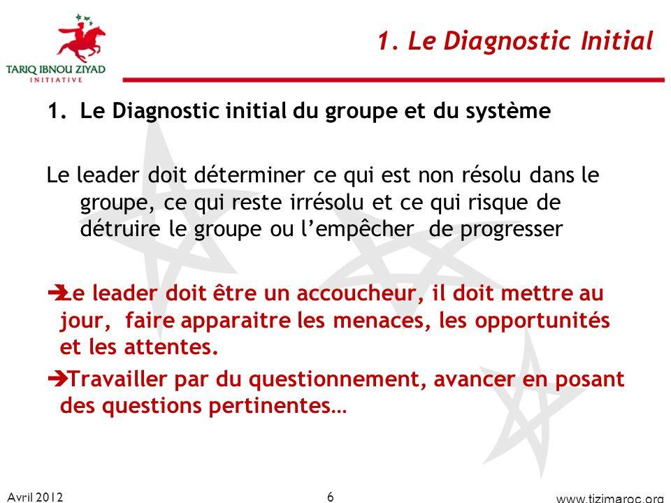 1. Le Diagnostic Initial Le Diagnostic initial du groupe et du système