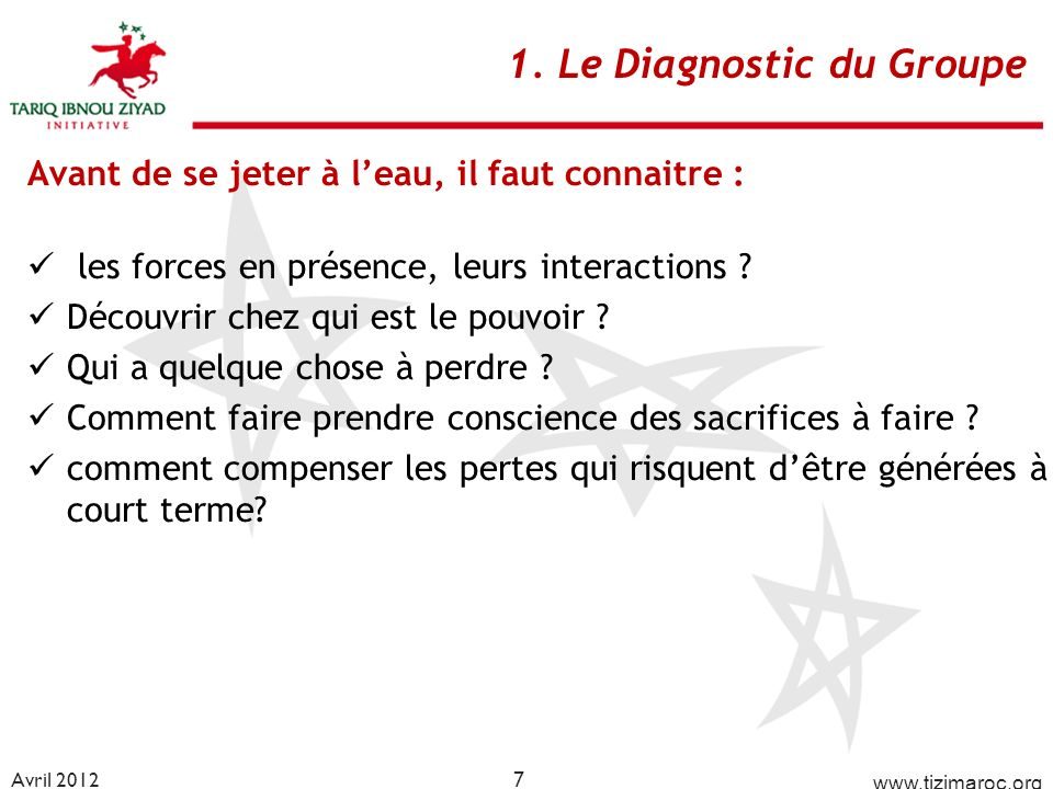 1. Le Diagnostic du Groupe