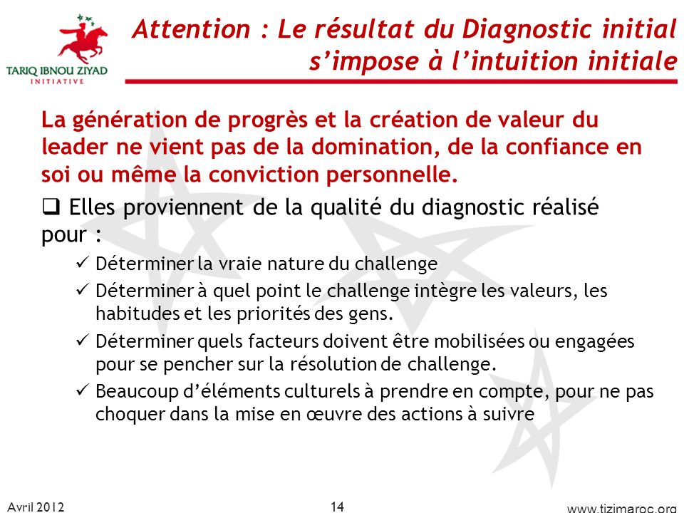 Attention : Le résultat du Diagnostic initial s'impose à l'intuition initiale