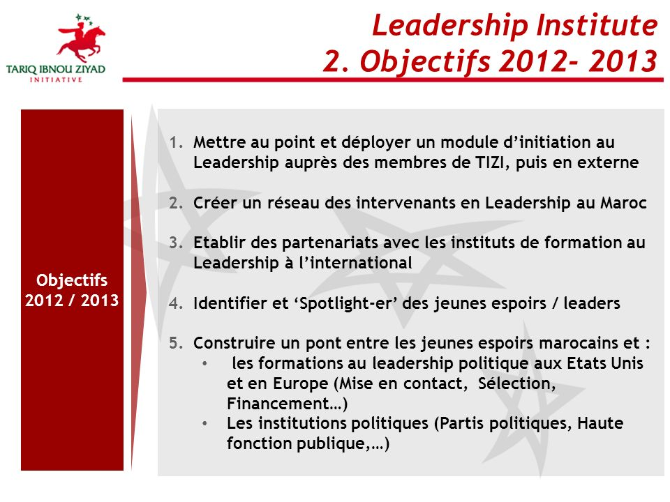 Leadership Institute 2. Objectifs 2012- 2013