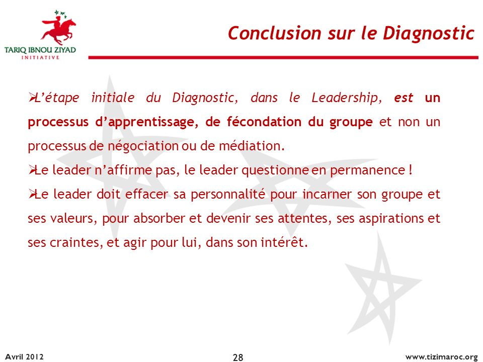 Conclusion sur le Diagnostic