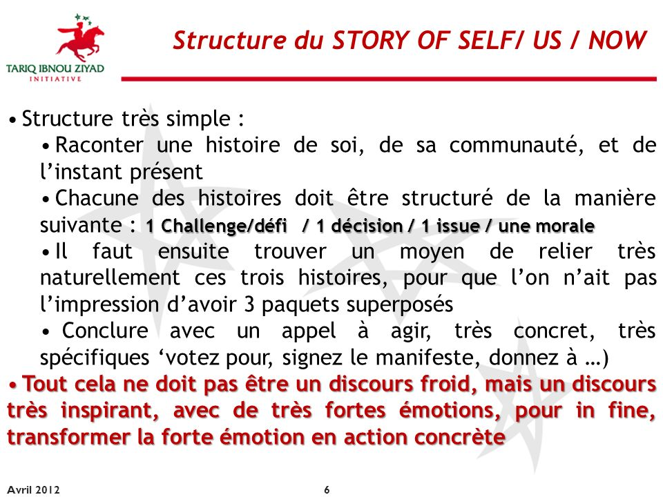 Structure du STORY OF SELF/ US / NOW