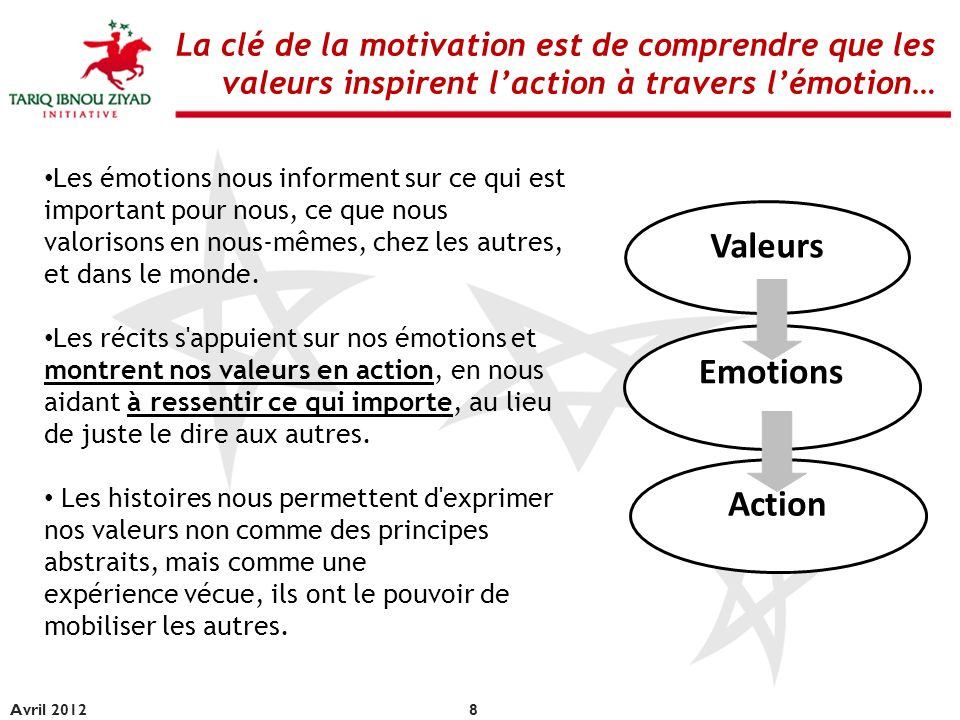 Valeurs Emotions Action