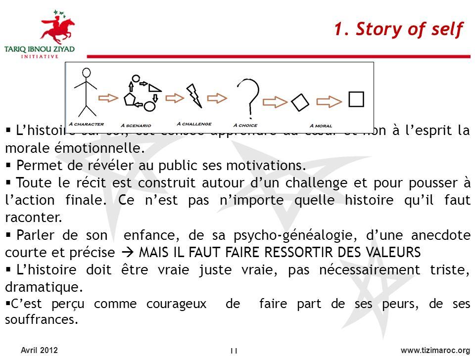 1. Story of self L'histoire sur soi, est censée apprendre au cœur et non à l'esprit la morale émotionnelle.