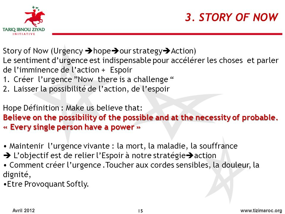 3. STORY OF NOW Story of Now (Urgency hopeour strategyAction)