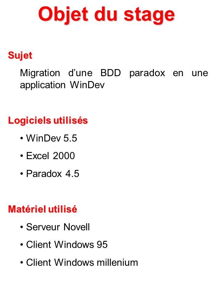 Objet du stage Sujet. Migration d'une BDD paradox en une application WinDev. Logiciels utilisés. WinDev 5.5.
