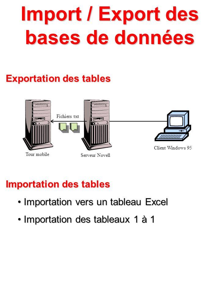 Import / Export des bases de données