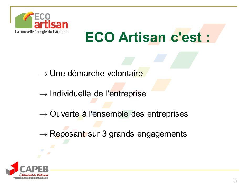 ECO Artisan c est : → Une démarche volontaire