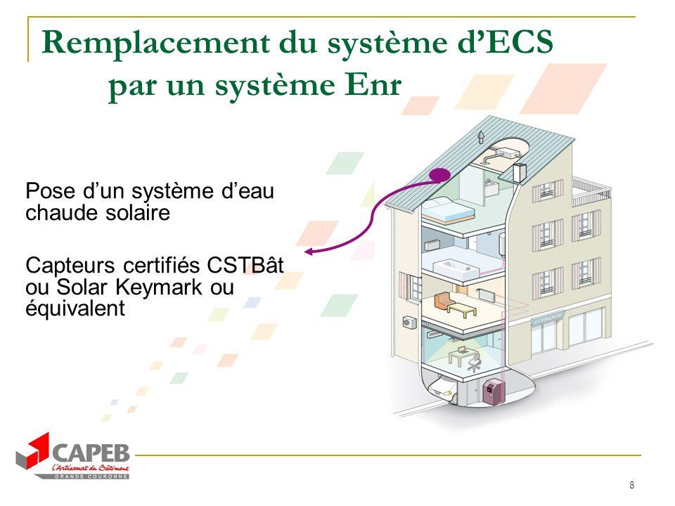 Remplacement du système d'ECS par un système Enr