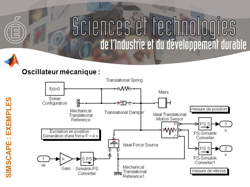 Oscillateur mécanique :
