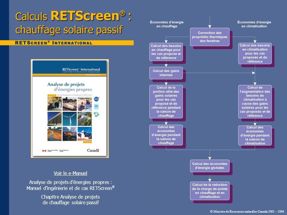 Calculs RETScreen® : chauffage solaire passif