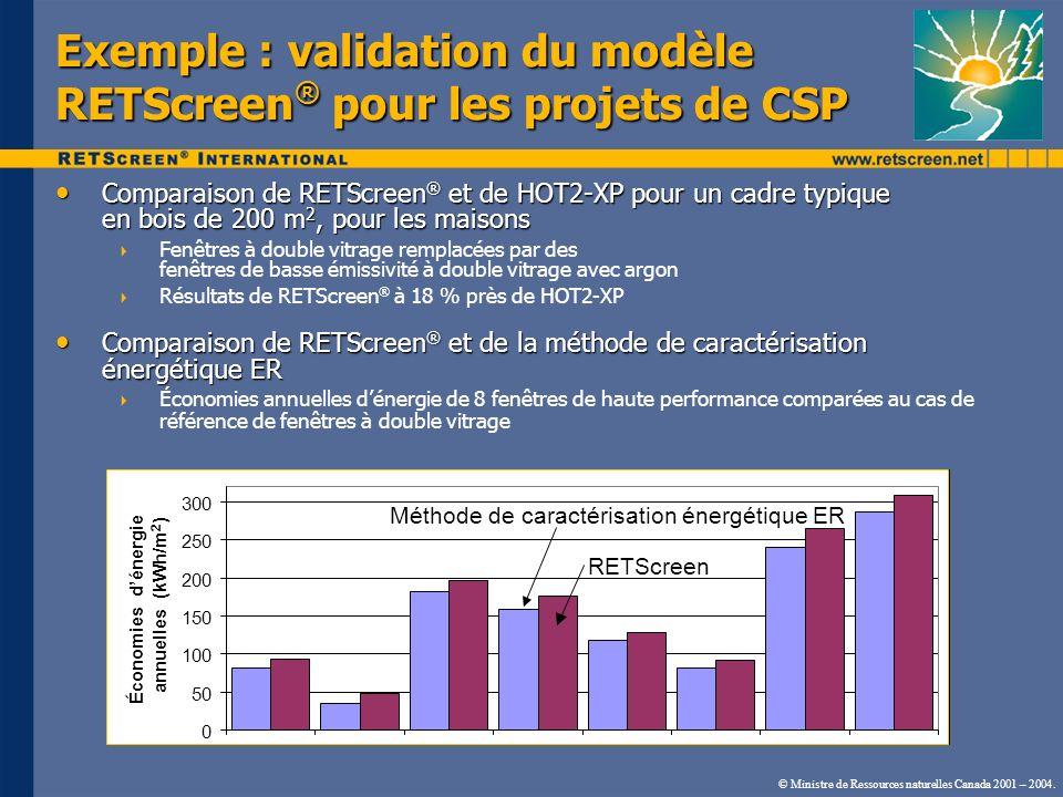 Exemple : validation du modèle RETScreen® pour les projets de CSP
