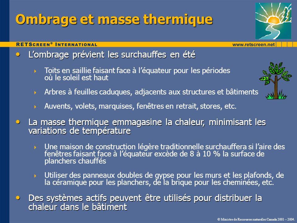 Ombrage et masse thermique