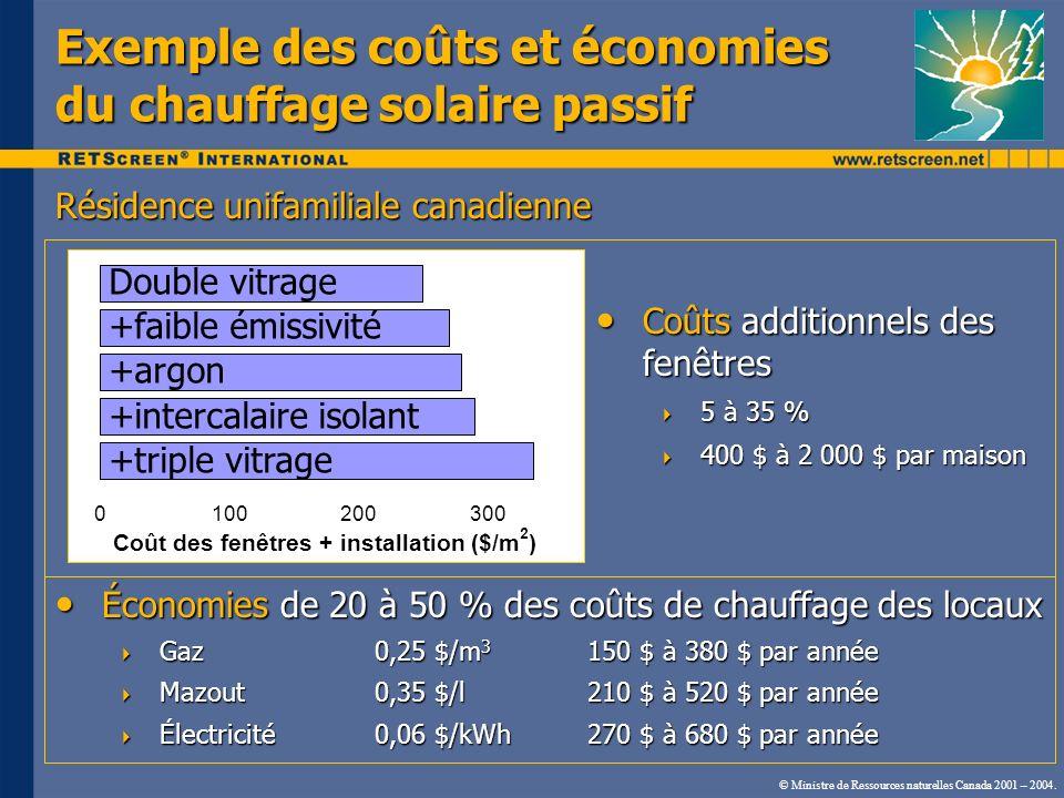 Exemple des coûts et économies du chauffage solaire passif