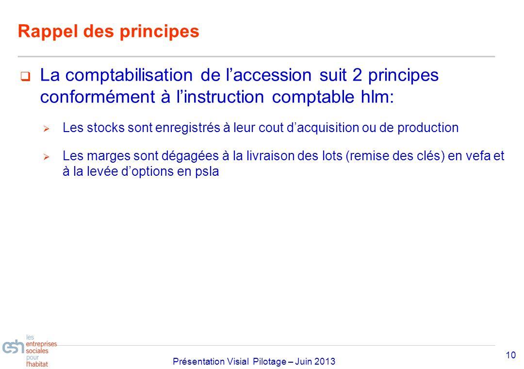 Rappel des principes La comptabilisation de l'accession suit 2 principes conformément à l'instruction comptable hlm: