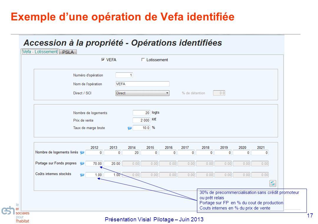 Exemple d'une opération de Vefa identifiée