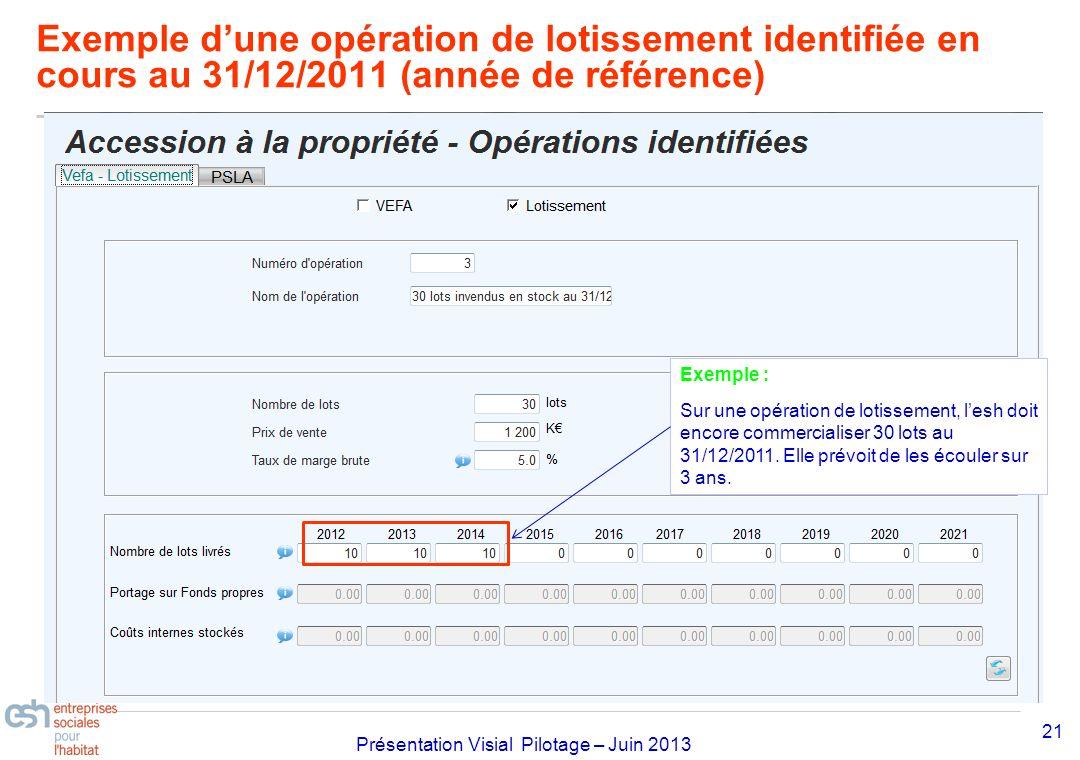Exemple d'une opération de lotissement identifiée en cours au 31/12/2011 (année de référence)