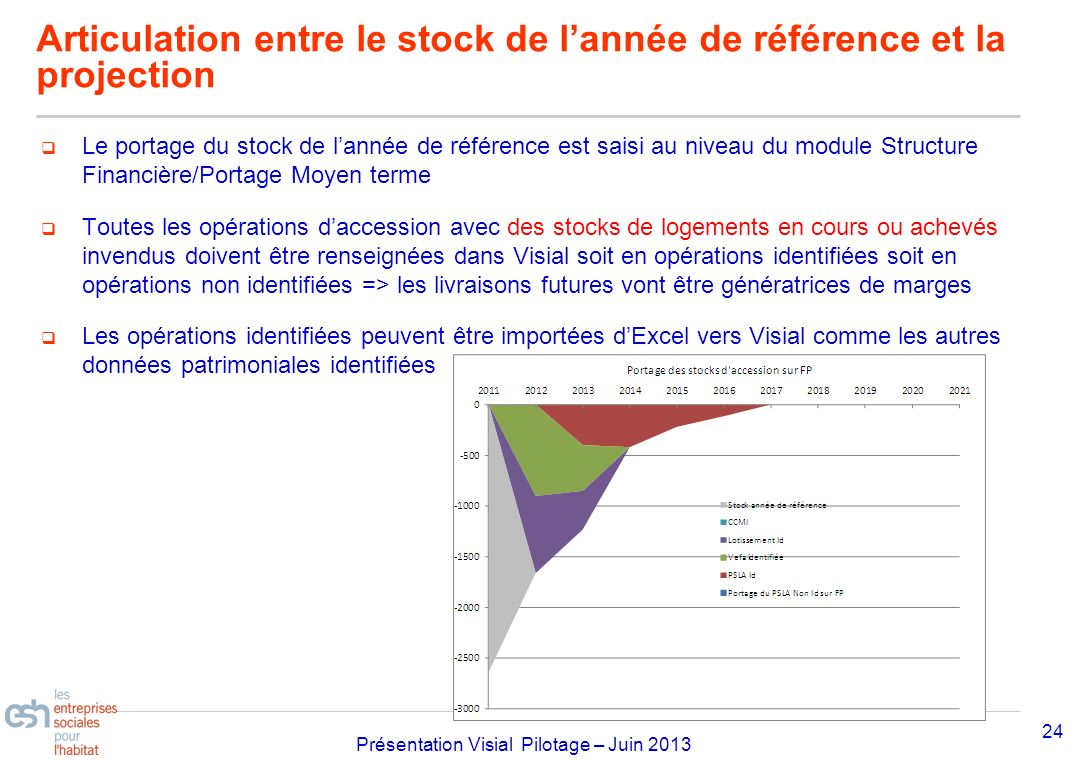 Articulation entre le stock de l'année de référence et la projection