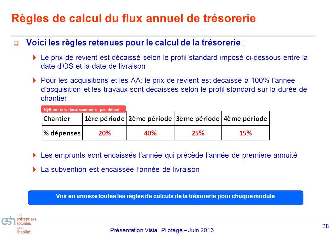 Règles de calcul du flux annuel de trésorerie