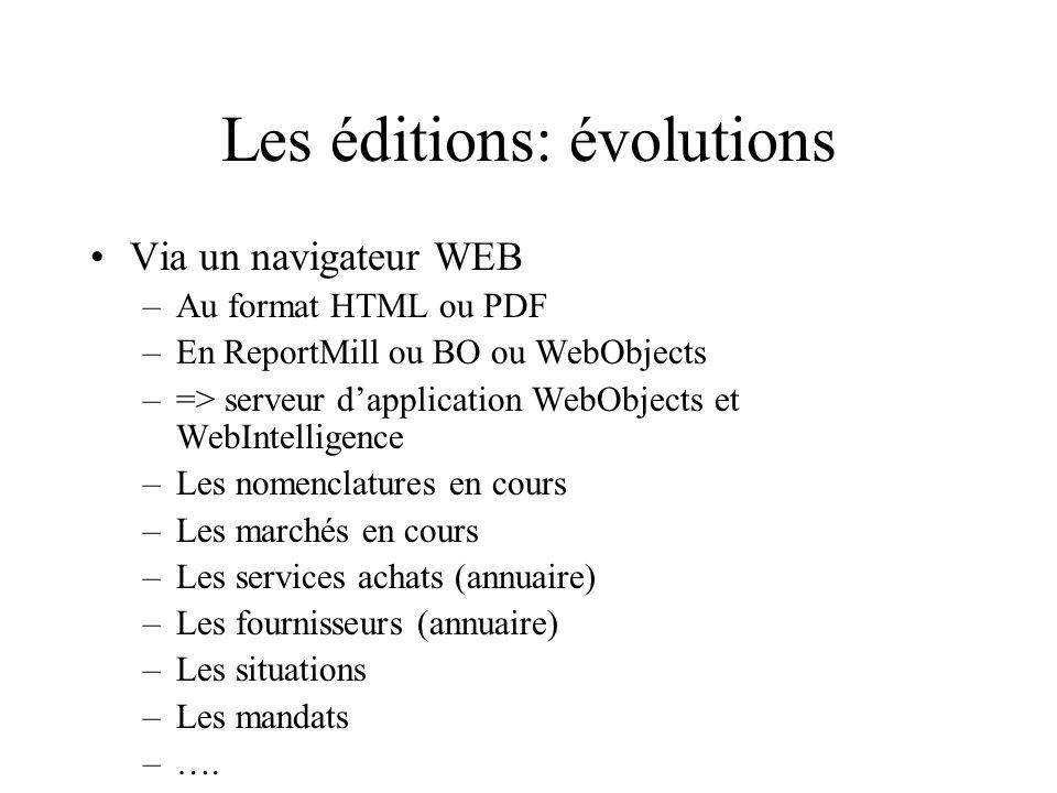 Les éditions: évolutions