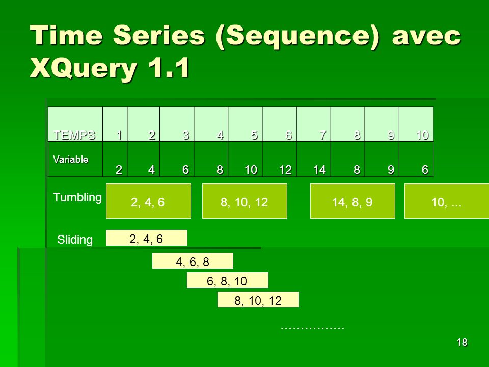 Time Series (Sequence) avec XQuery 1.1