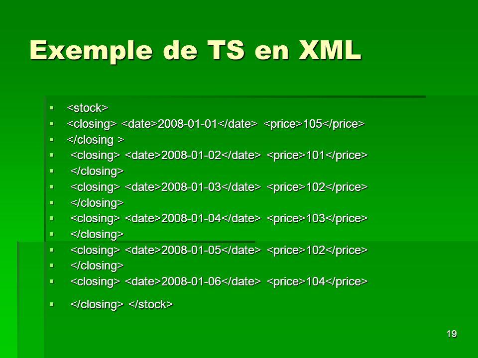 Exemple de TS en XML <stock>