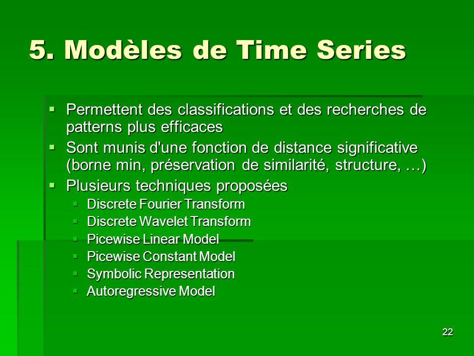 5. Modèles de Time Series Permettent des classifications et des recherches de patterns plus efficaces.