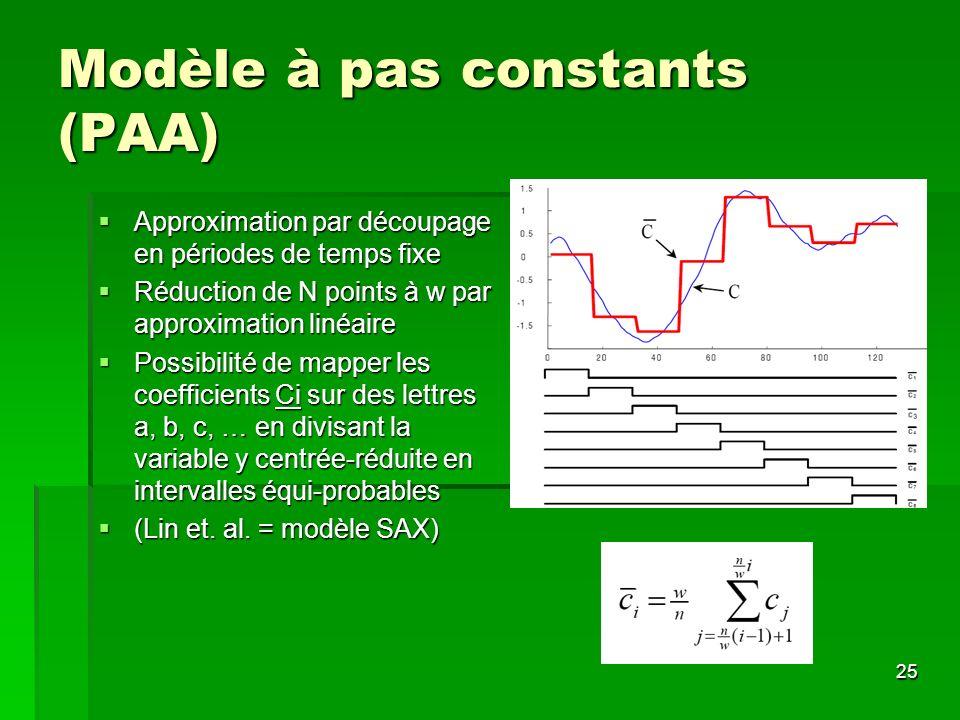 Modèle à pas constants (PAA)