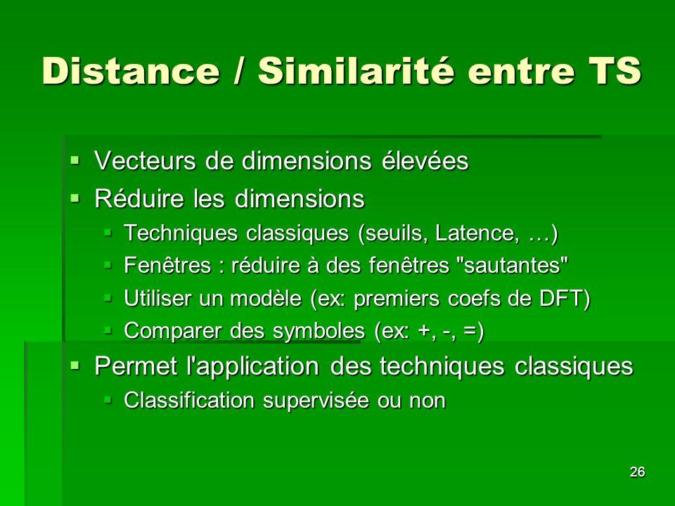Distance / Similarité entre TS