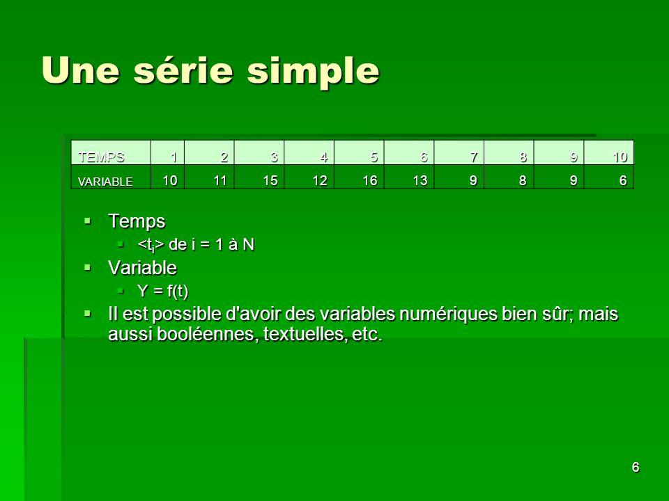 Une série simple Temps Variable