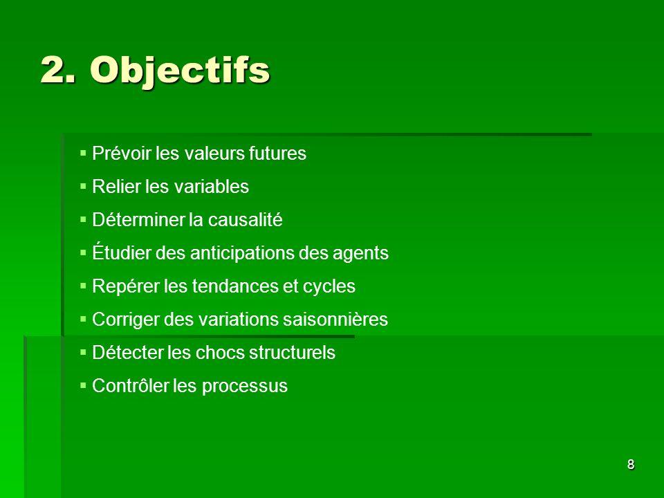 2. Objectifs Prévoir les valeurs futures Relier les variables