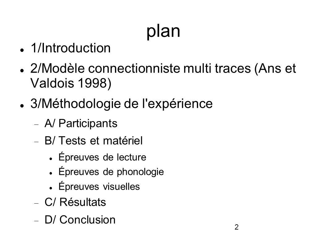 plan 1/Introduction. 2/Modèle connectionniste multi traces (Ans et Valdois 1998) 3/Méthodologie de l expérience.