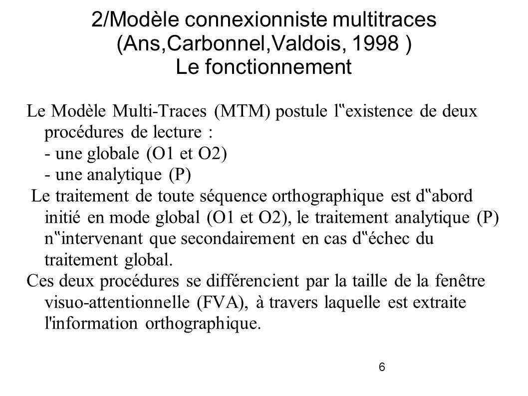 2/Modèle connexionniste multitraces (Ans,Carbonnel,Valdois, 1998 ) Le fonctionnement
