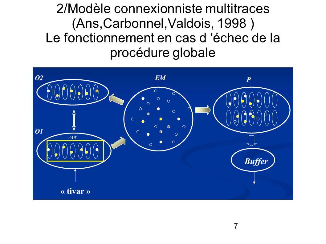 2/Modèle connexionniste multitraces (Ans,Carbonnel,Valdois, 1998 ) Le fonctionnement en cas d échec de la procédure globale