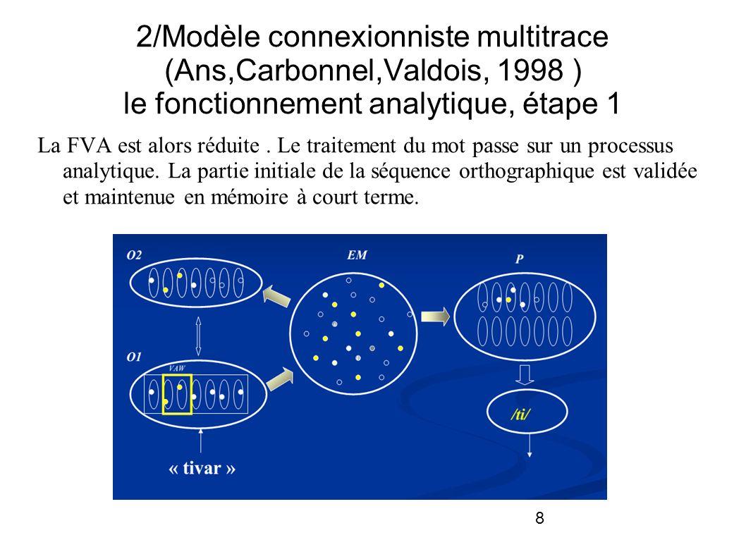 2/Modèle connexionniste multitrace (Ans,Carbonnel,Valdois, 1998 ) le fonctionnement analytique, étape 1