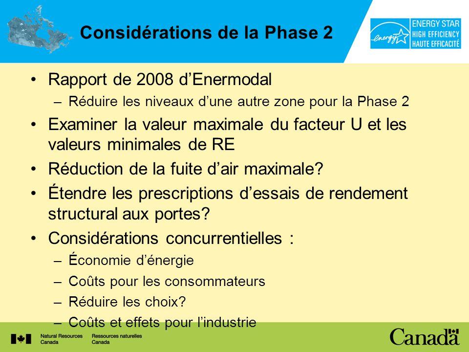 Considérations de la Phase 2