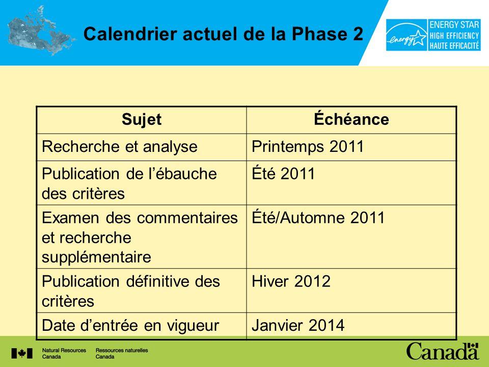 Calendrier actuel de la Phase 2