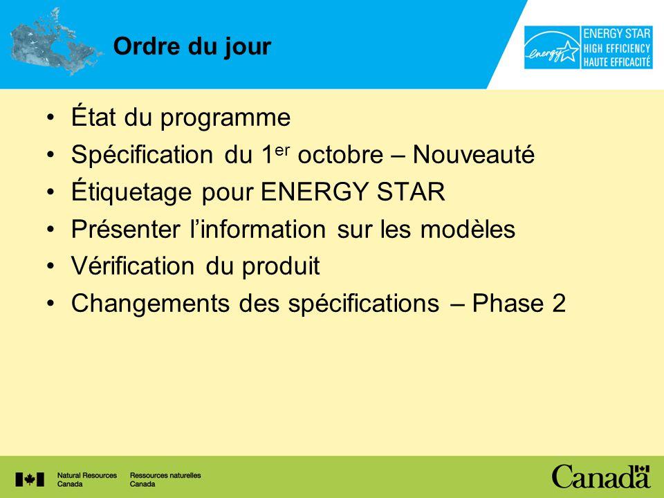 Spécification du 1er octobre – Nouveauté Étiquetage pour ENERGY STAR