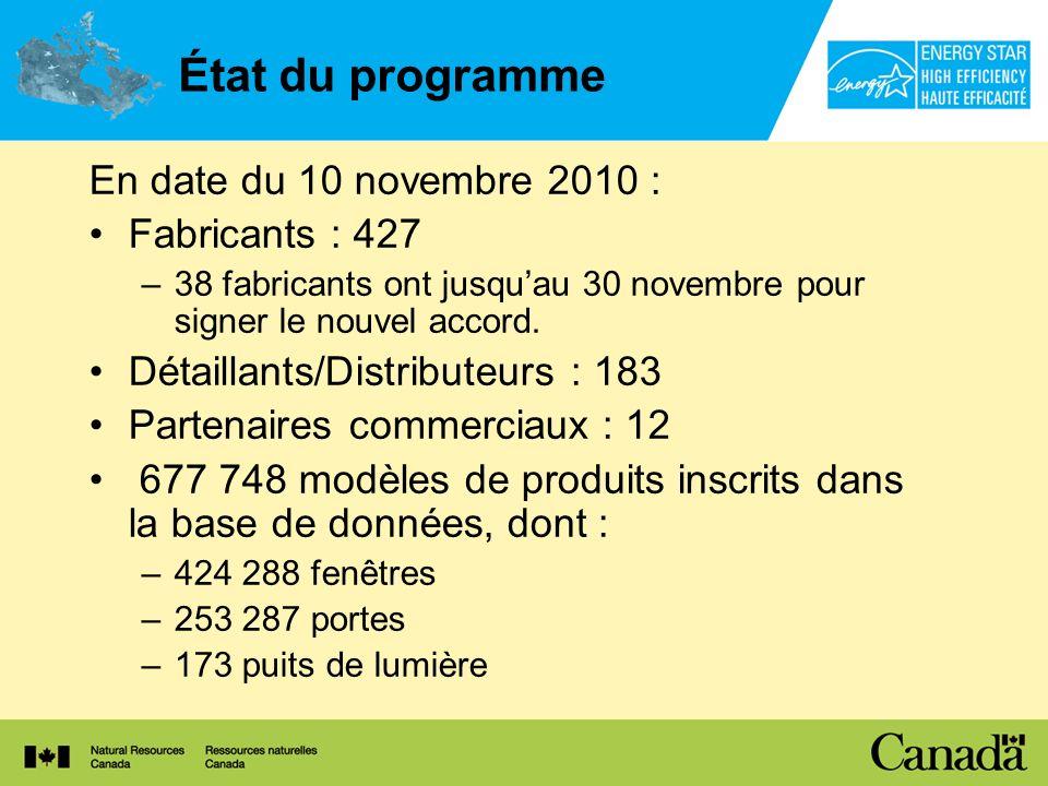 État du programme En date du 10 novembre 2010 : Fabricants : 427