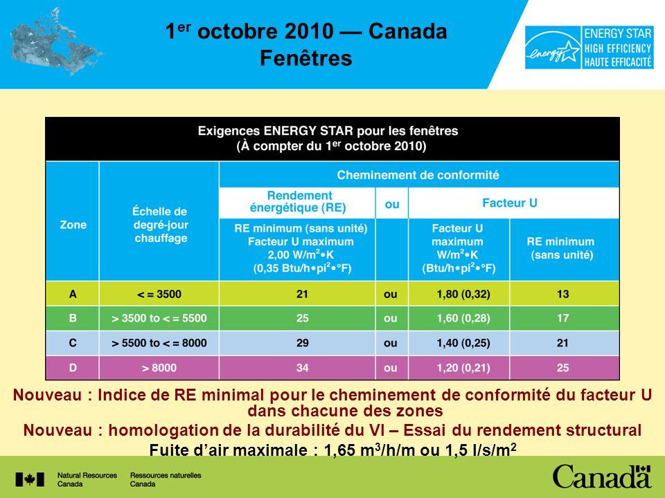 1er octobre 2010 — Canada Fenêtres