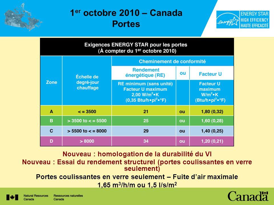 1er octobre 2010 – Canada Portes