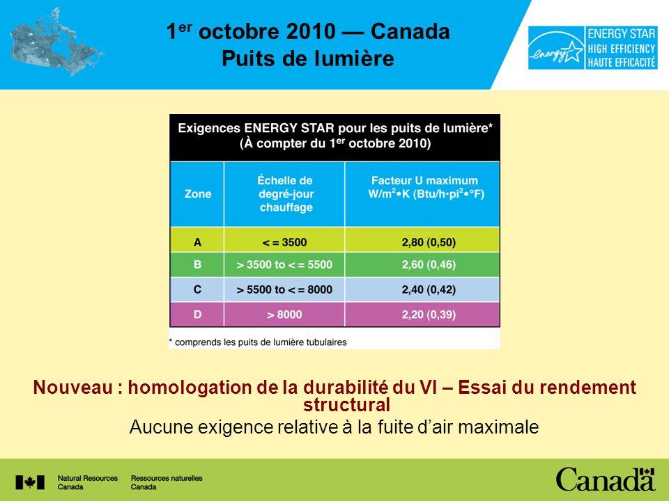 1er octobre 2010 — Canada Puits de lumière