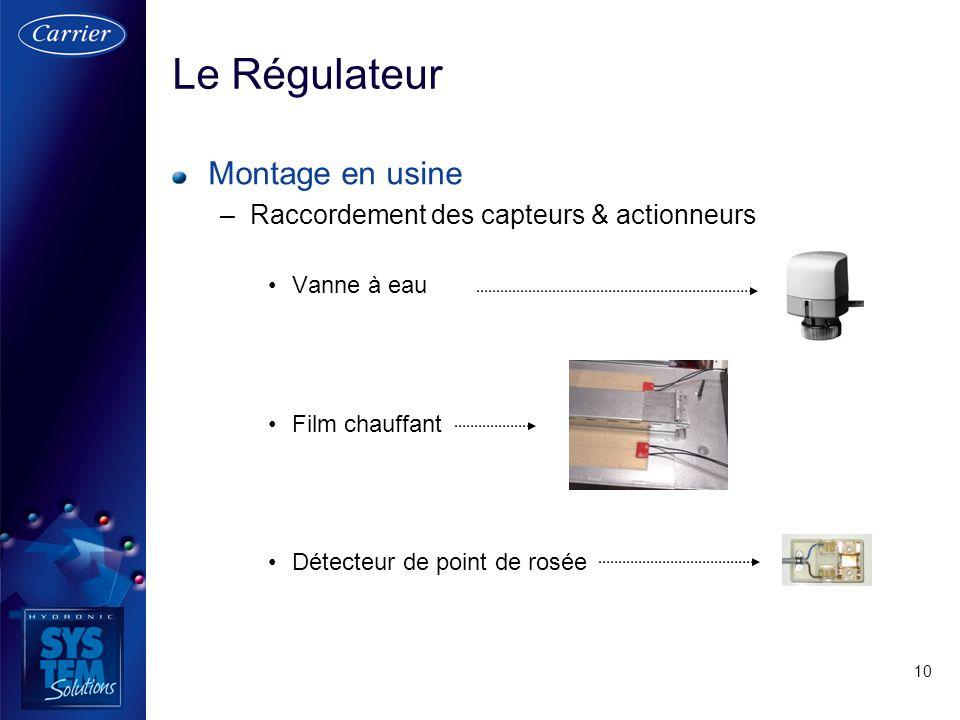 Le Régulateur Montage en usine Raccordement des capteurs & actionneurs