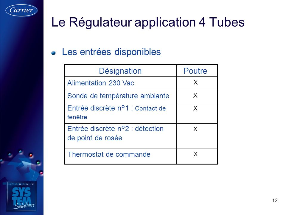Le Régulateur application 4 Tubes