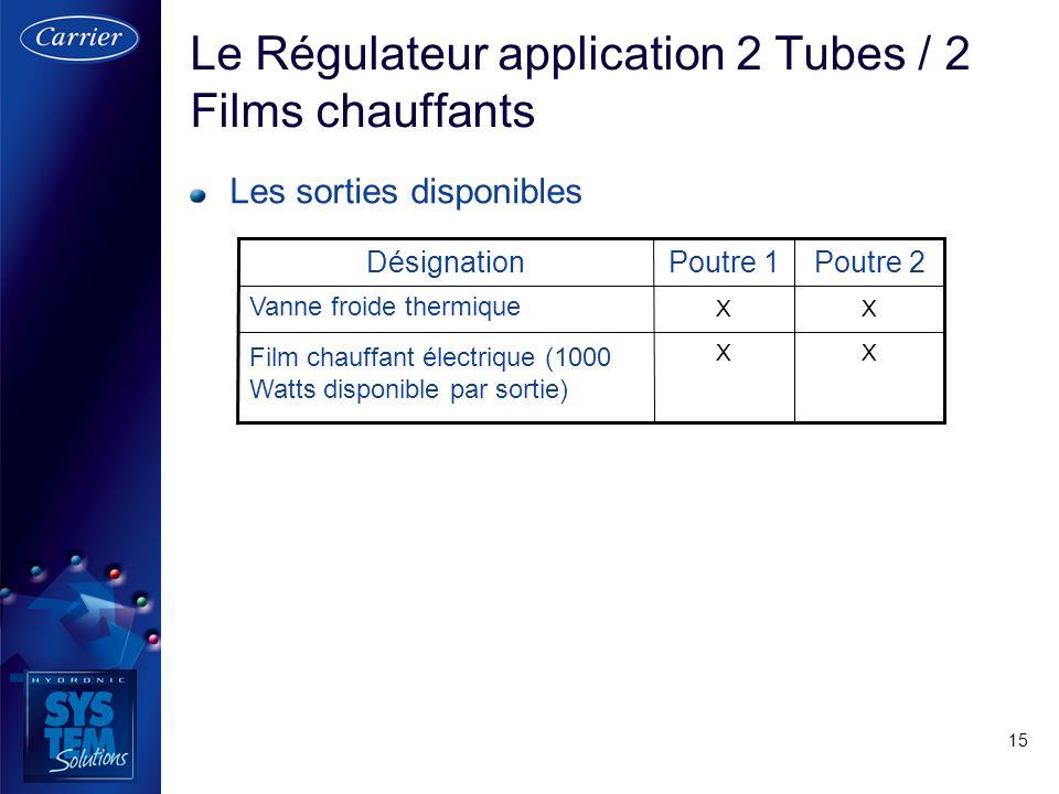 Le Régulateur application 2 Tubes / 2 Films chauffants