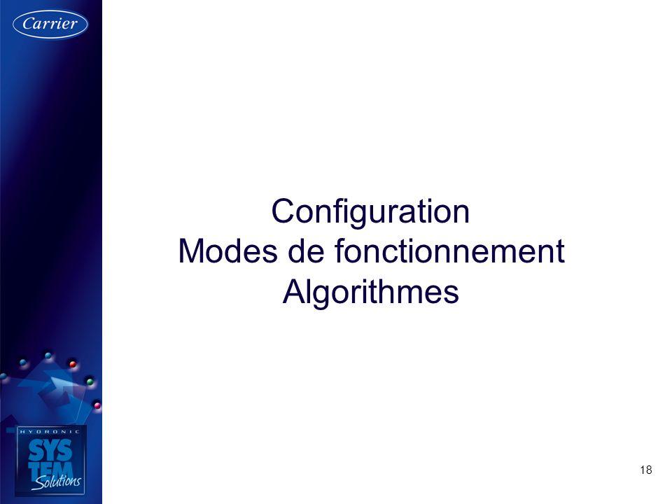 Configuration Modes de fonctionnement Algorithmes