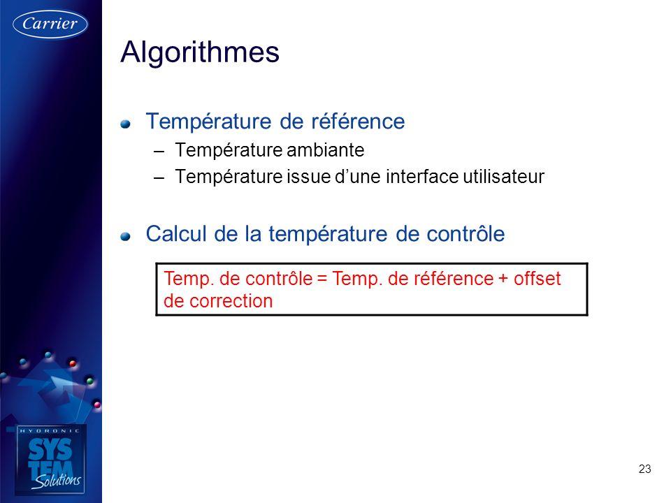 Algorithmes Température de référence