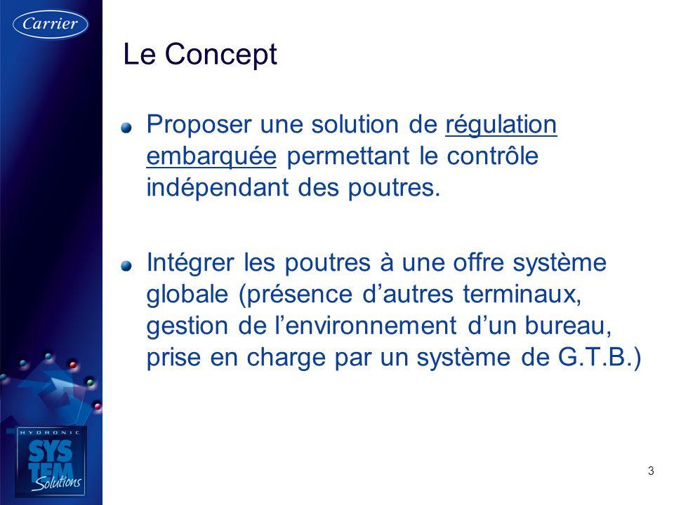 Le Concept Proposer une solution de régulation embarquée permettant le contrôle indépendant des poutres.
